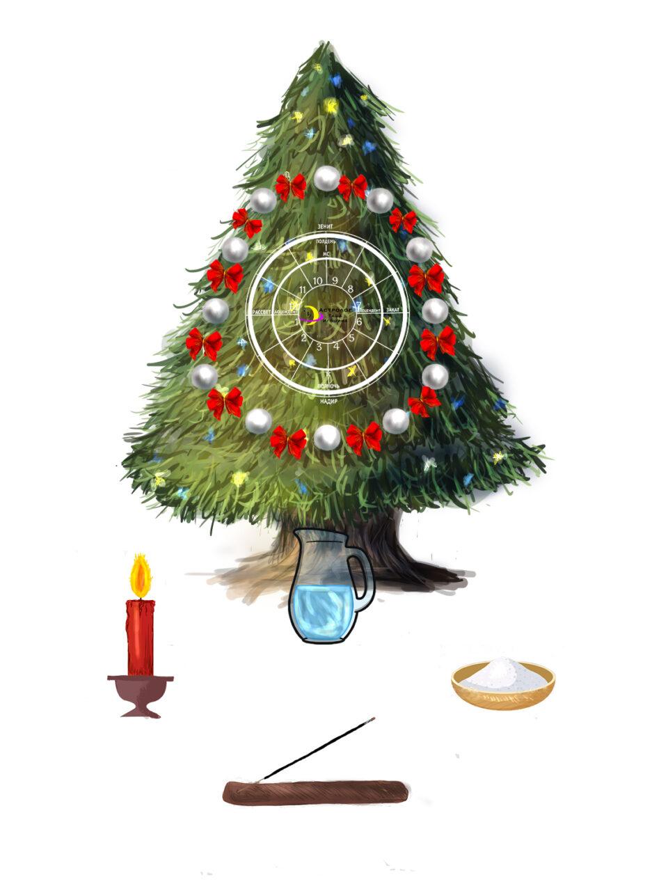 https://astrologtasha.ru/wp-content/uploads/2020/12/elka-proekt-2-ready-copy-2-960x1280.jpg